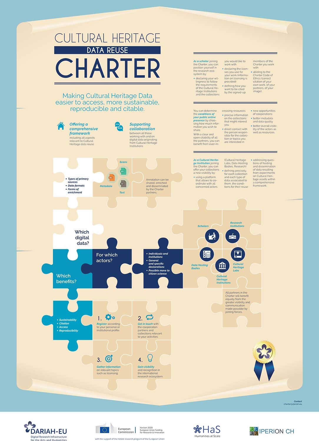 Data re-use charter